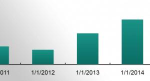 Domeinnamenonderzoek 2014