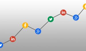 Heeft social media effect op je keyword rankings?