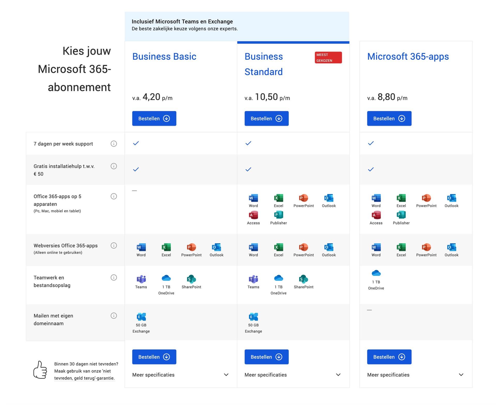 Producttabel Microsoft 365 vergelijken