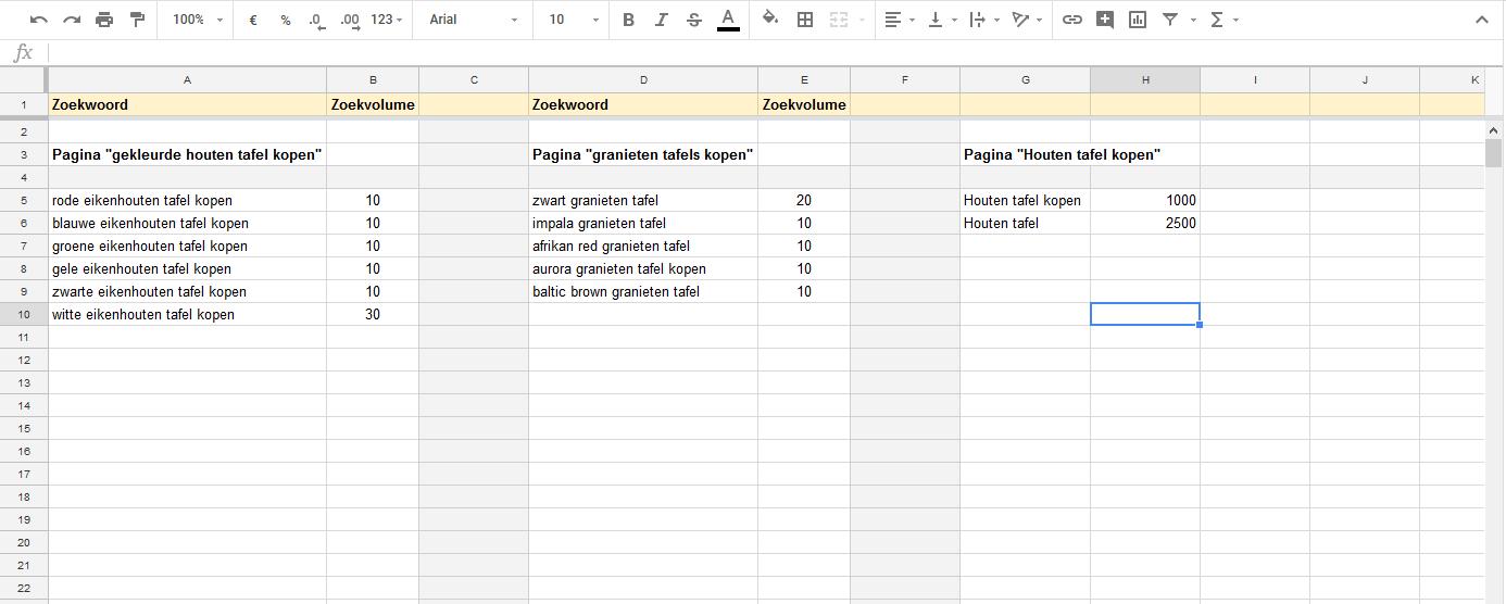 Voorbeeld zoekwoordenonderzoek in Google Spreadsheet