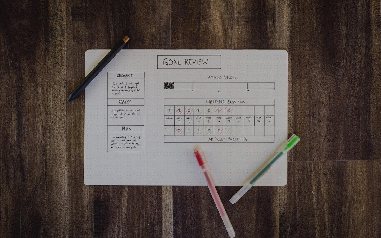 Checklist bedrijfsdoelstellingen
