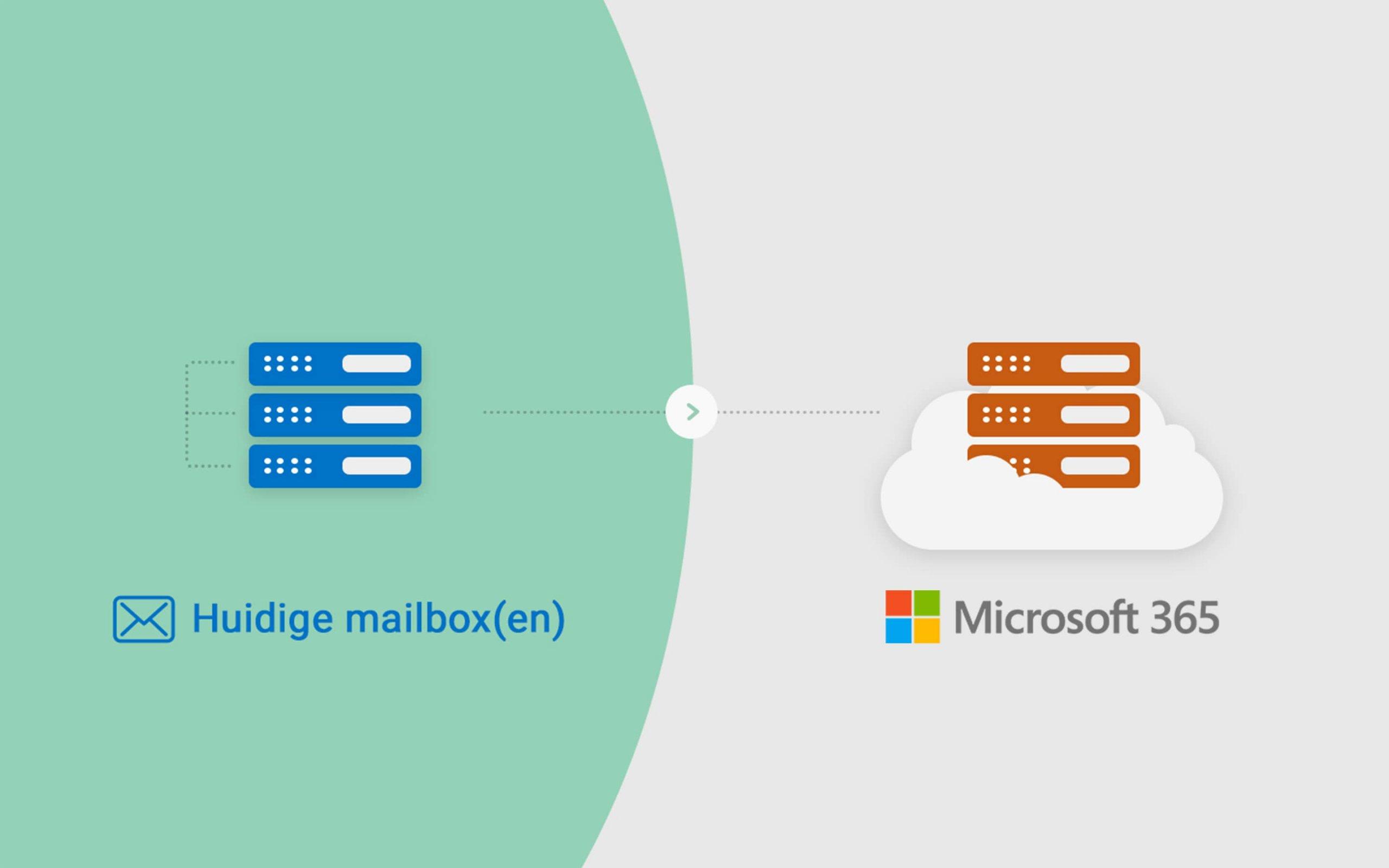 Overstappen naar Microsoft 365